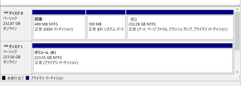 SSD フォーマット完了